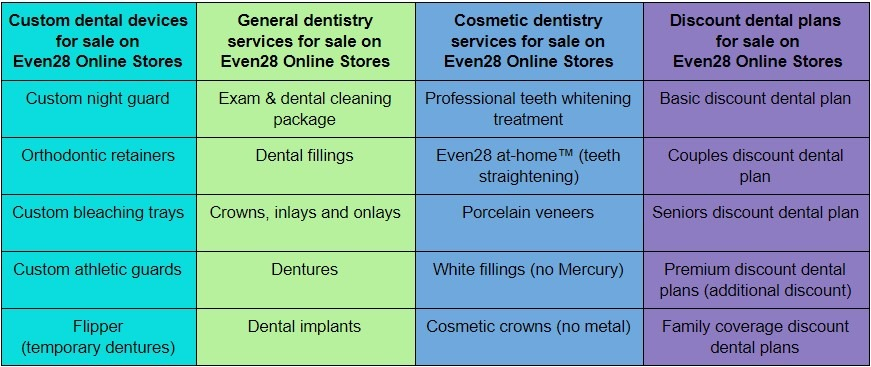 Even28-online-store-list-dental-services