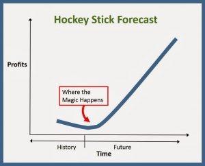 Hockey-stick-graph